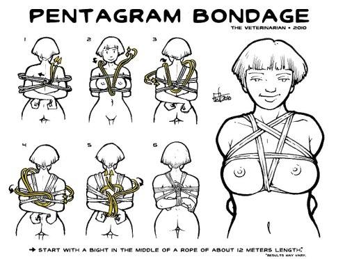 Nice complicated pentagram bondage